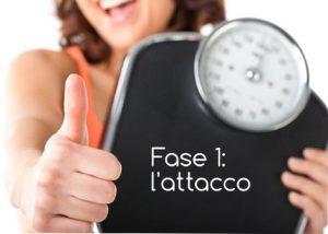 FASE 1- Dieta Chetogenica caratterizzata da liporiduzione (14-21 gg)
